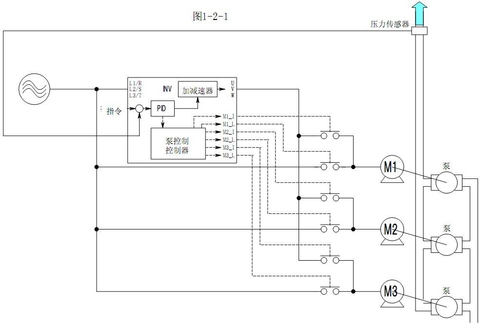 富士变频器在恒压供水应用中的分析