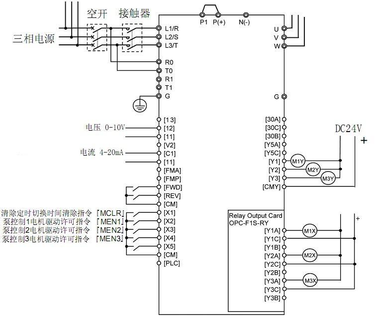 注1)关于用J26~J29强制接通(强制工频电源驱动)选择电机,不属于定时切换功能的范围。 运行电机定时切换时间清除指令『MCLR』的分配(E01-E05、E98、E99=50) 『MCLR』为接通时,定时切定时器通常 被清除。再次使定时器动作时请切断『MCLR』。 【J33】电机定时切换信号输出时间 定时切换预报信号『MCHG』的输出时间设定。 定时切换预报信号『MCHG』的分配(E20-22,24,27,J45-47=68) 定时切换的条件成立时,在设定的时间(能代 码J33)输出定时切换预报信号后